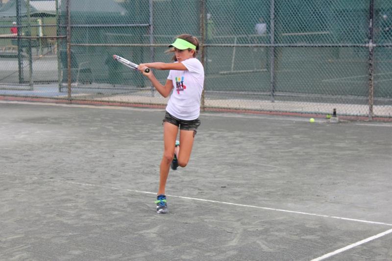 Tennis Training HIT tennis professionals